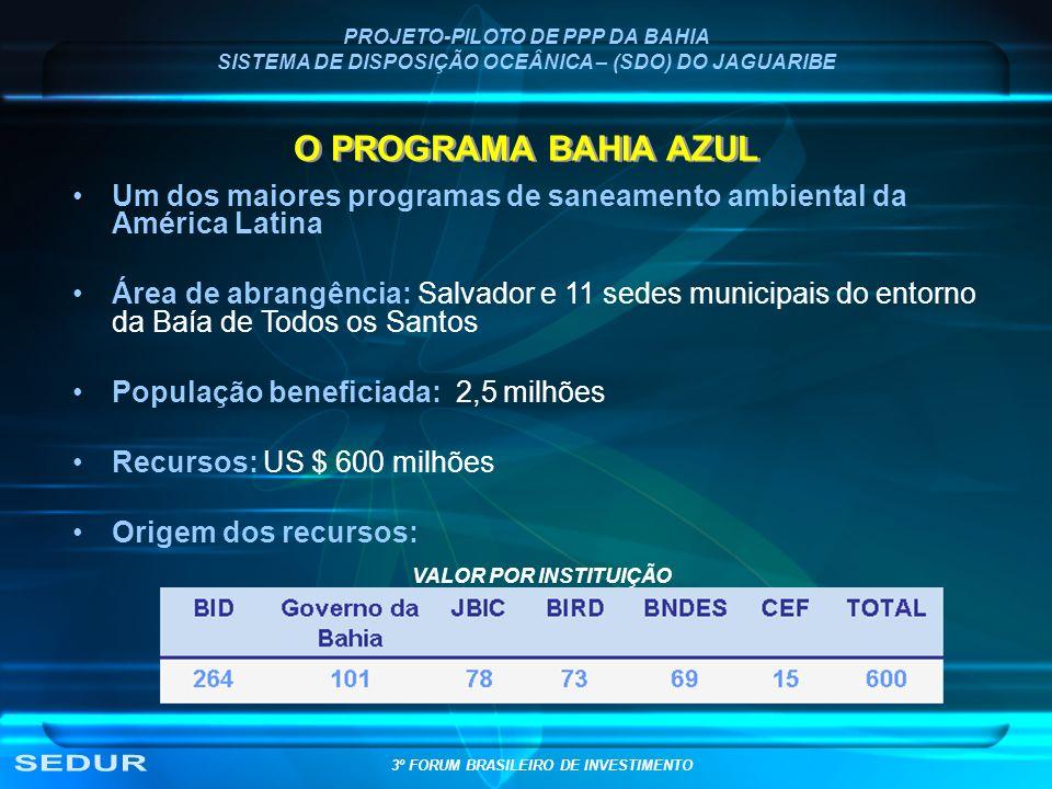 PROJETO-PILOTO DE PPP DA BAHIA SISTEMA DE DISPOSIÇÃO OCEÂNICA – (SDO) DO JAGUARIBE Estágio atual do projeto-piloto do SDO Jaguaribe: 3º FORUM BRASILEIRO DE INVESTIMENTO A MODELAGEM INSTITUCIONAL ATIVIDADESJULHOAGOSTOSETEMBROOUTUBRONOVEMBODEZEMBROJANEIRO AUDIÊNCIA PÚBLICA DO EIA/RIMA MODELAGEM (Consultoria KPMG) APROVAÇÃO EDITAL AUDIÊNCIA PÚBLICA EDITAL LANÇAMENTO EDITAL RECEBIMENTO DAS PROPOSTAS RESULTADO DA LICITAÇÃO ASSINATURA CONTRATO DE PPP