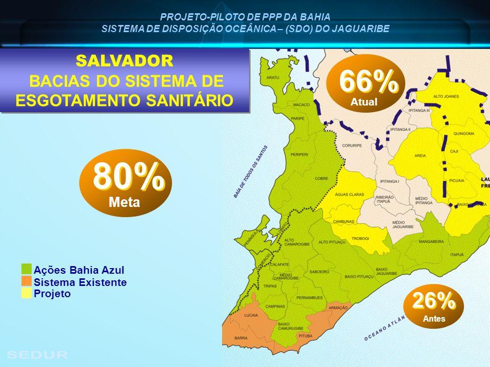 Ações Bahia Azul Projeto Sistema Existente 66% Atual 80% Meta 26% Antes PROJETO-PILOTO DE PPP DA BAHIA SISTEMA DE DISPOSIÇÃO OCEÂNICA – (SDO) DO JAGUA