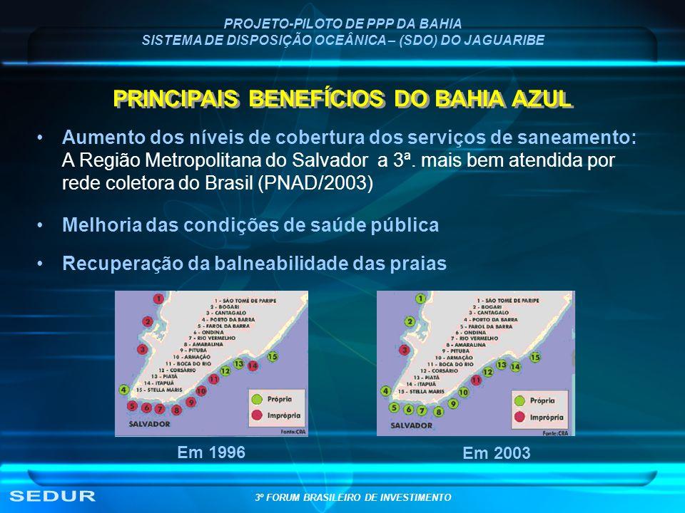 Eliminação de 320 pontos de lançamentos de esgotos nas praias PROJETO-PILOTO DE PPP DA BAHIA SISTEMA DE DISPOSIÇÃO OCEÂNICA – (SDO) DO JAGUARIBE PRINCIPAIS BENEFÍCIOS DO BAHIA AZUL 3º FORUM BRASILEIRO DE INVESTIMENTO Recuperação de áreas degradadas