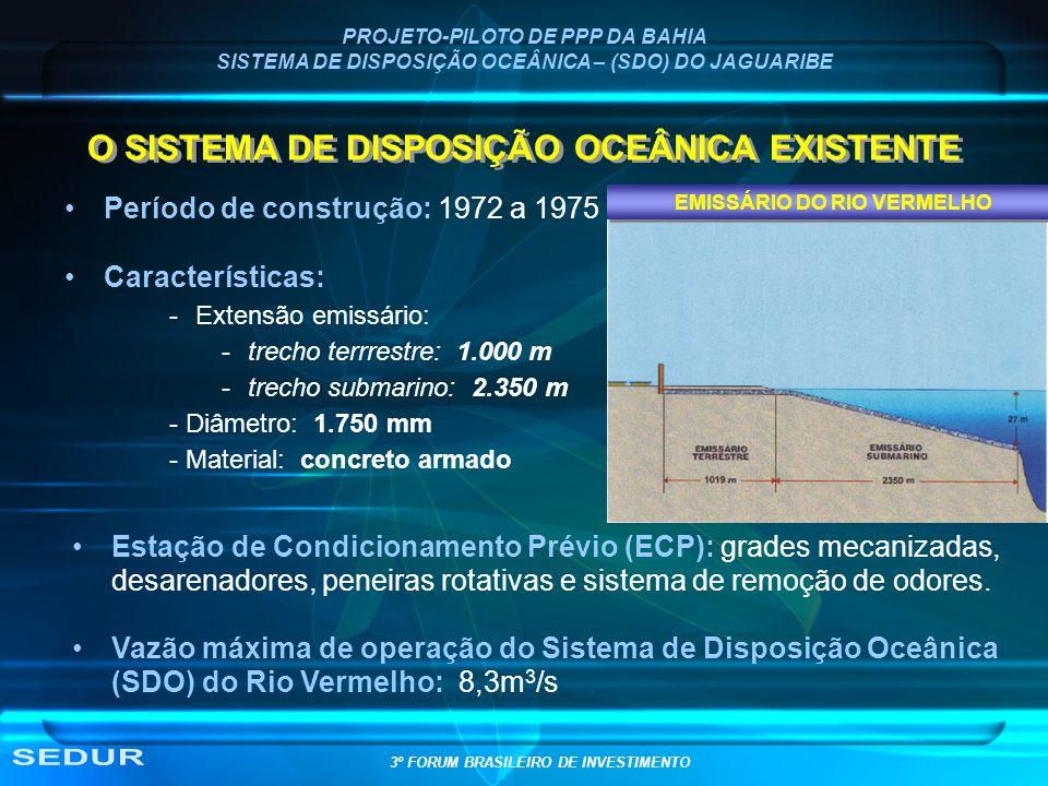 Saturação prevista após as obras do Bahia Azul: 2007 Motivos: -com as obras do Bahia Azul a vazão do SDO passou de 1,50 m 3 /s (1995) para 8,16 m 3 /s (2005) -ampliação e integração do SES do Município de Lauro de Freitas PROJETO-PILOTO DE PPP DA BAHIA SISTEMA DE DISPOSIÇÃO OCEÂNICA – (SDO) DO JAGUARIBE O SISTEMA DE DISPOSIÇÃO OCEÂNICA EXISTENTE 3º FORUM BRASILEIRO DE INVESTIMENTO