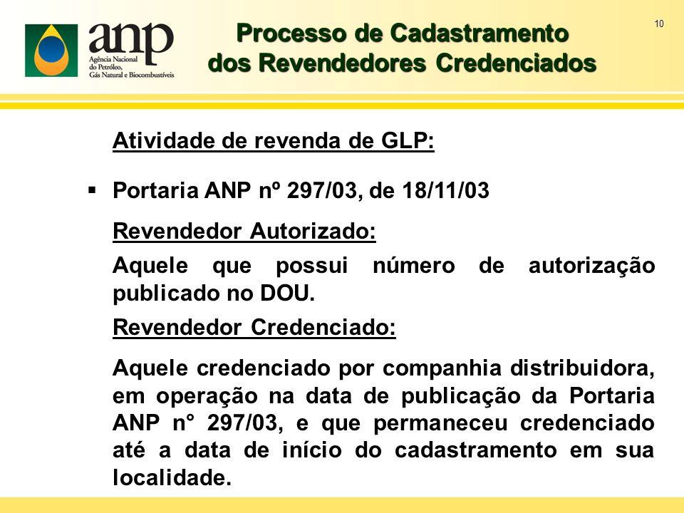 10 Processo de Cadastramento dos Revendedores Credenciados Atividade de revenda de GLP: Portaria ANP nº 297/03, de 18/11/03 Revendedor Autorizado: Aqu
