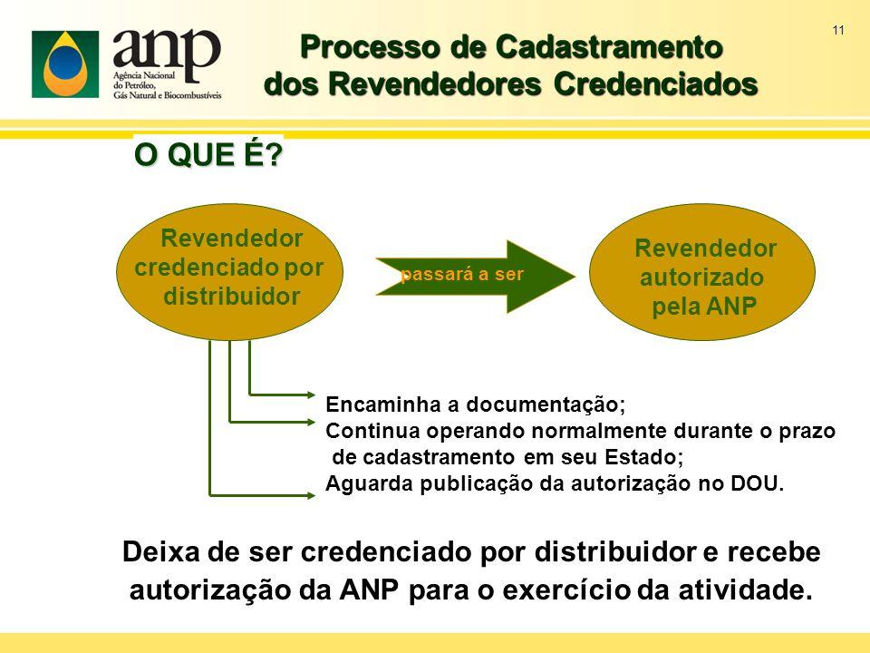 11 Processo de Cadastramento dos Revendedores Credenciados O QUE É? Revendedor credenciado por distribuidor Revendedor autorizado pela ANP Encaminha a