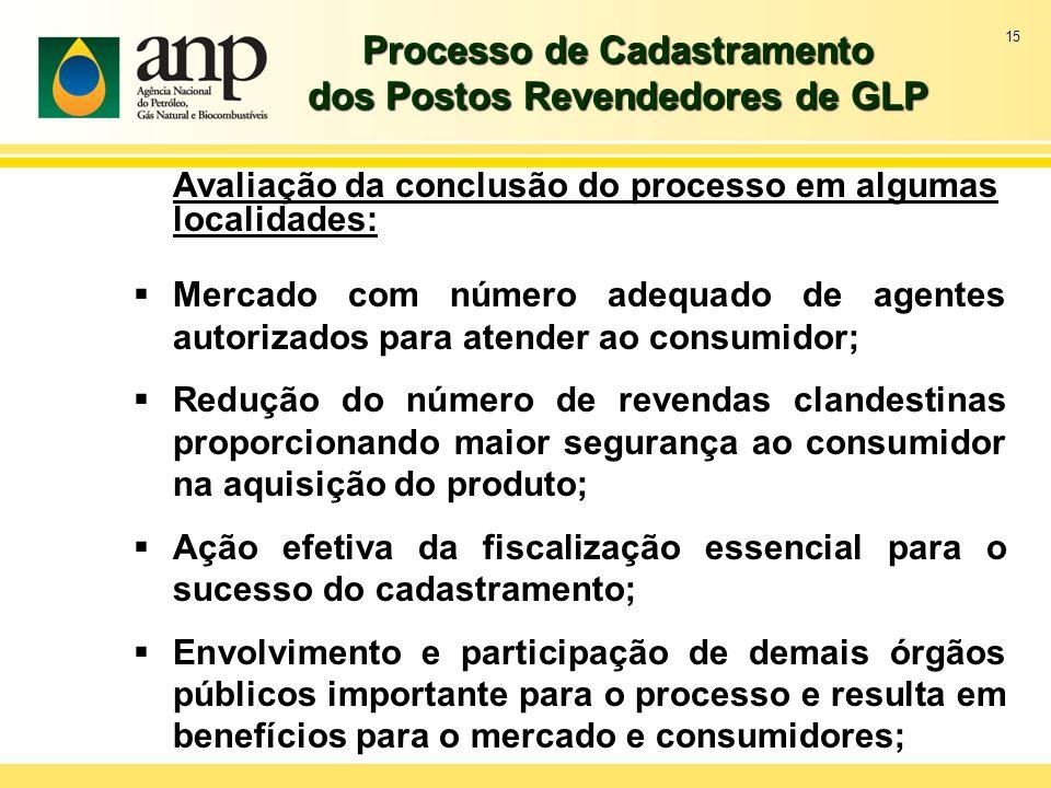 15 Processo de Cadastramento dos Postos Revendedores de GLP Avaliação da conclusão do processo em algumas localidades: Mercado com número adequado de