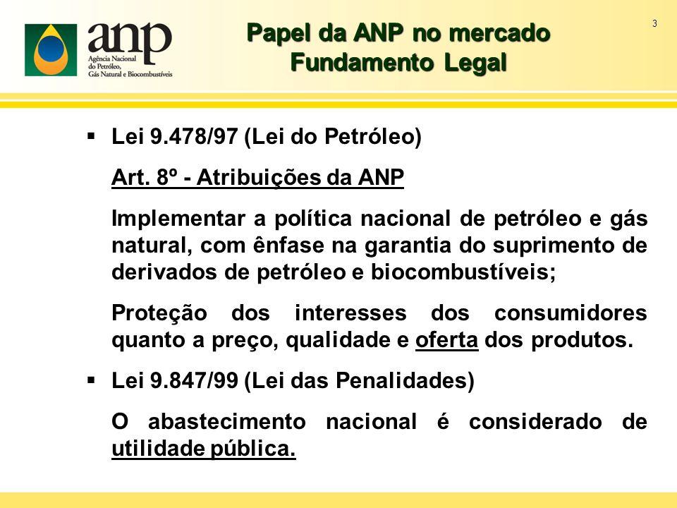 3 Papel da ANP no mercado Fundamento Legal Lei 9.478/97 (Lei do Petróleo) Art. 8º - Atribuições da ANP Implementar a política nacional de petróleo e g