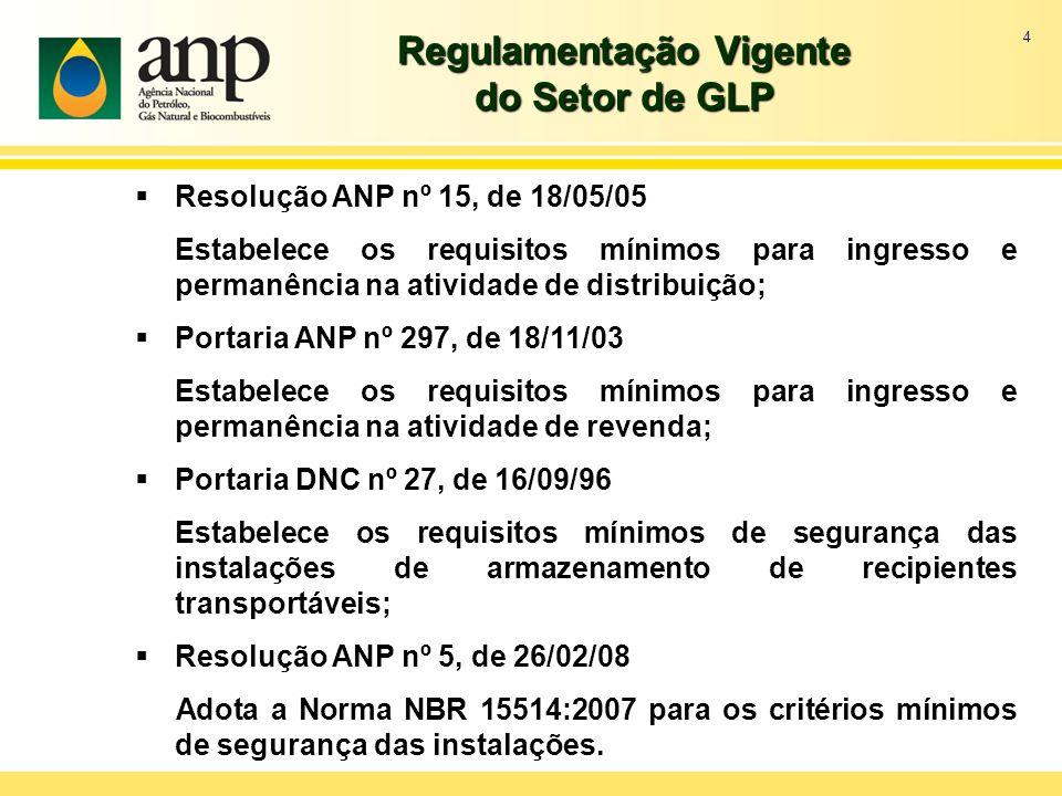 4 Regulamentação Vigente do Setor de GLP Resolução ANP nº 15, de 18/05/05 Estabelece os requisitos mínimos para ingresso e permanência na atividade de