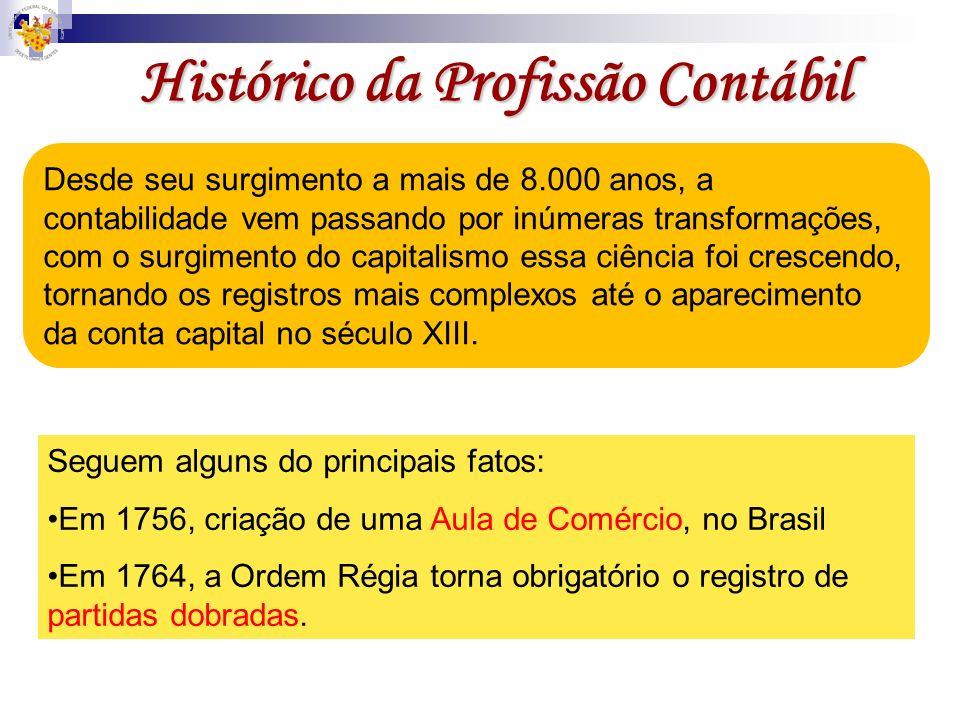 Histórico da Profissão Contábil Desde seu surgimento a mais de 8.000 anos, a contabilidade vem passando por inúmeras transformações, com o surgimento