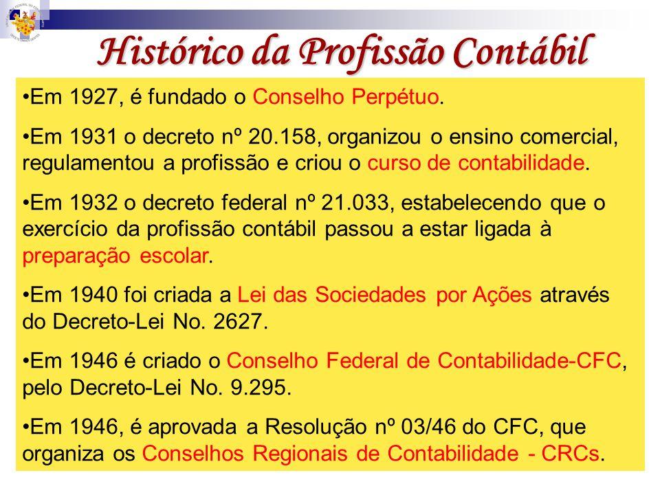 Histórico da Profissão Contábil Em 1927, é fundado o Conselho Perpétuo. Em 1931 o decreto nº 20.158, organizou o ensino comercial, regulamentou a prof