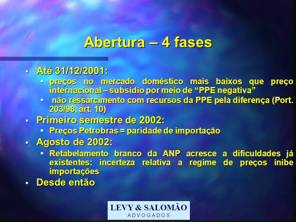 LEVY & SALOMÃO A D V O G A D O S Distribuição e revenda : desregulamentação agosto de 1996: liberação das margens internas (distribuição e revenda - Portaria MF/MME nº 195, de 1º de agosto de 1996) agosto de 1996: liberação das margens internas (distribuição e revenda - Portaria MF/MME nº 195, de 1º de agosto de 1996) março de 1998: liberação dos preços ao consumidor nos Estados de São Paulo e Rio de Janeiro (Portaria MF/MME nº 54, de 16 de março de 1998) março de 1998: liberação dos preços ao consumidor nos Estados de São Paulo e Rio de Janeiro (Portaria MF/MME nº 54, de 16 de março de 1998) novembro de 1998: liberação dos preços ao consumidor nos demais Estados do Sul e Sudeste (Portaria MME/MF nº 322/98, de 30 de novembro de 1998) novembro de 1998: liberação dos preços ao consumidor nos demais Estados do Sul e Sudeste (Portaria MME/MF nº 322/98, de 30 de novembro de 1998) maio 2001: liberação dos preços ao consumidor no resto do país (Portaria Interministerial MF/MME nº 125, de 3 de maio de 2001) maio 2001: liberação dos preços ao consumidor no resto do país (Portaria Interministerial MF/MME nº 125, de 3 de maio de 2001)