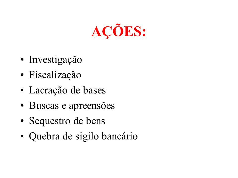 AÇÕES: Investigação Fiscalização Lacração de bases Buscas e apreensões Sequestro de bens Quebra de sigilo bancário