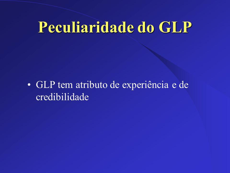 Dez/2002 Peculiaridadedo GLP Peculiaridade do GLP GLP tem atributo de experiência e de credibilidade
