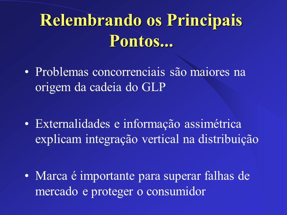 Dez/2002 Relembrando os Principais Pontos... Problemas concorrenciais são maiores na origem da cadeia do GLP Externalidades e informação assimétrica e