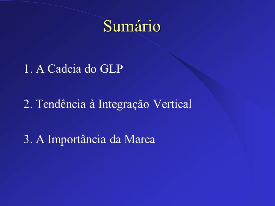 Dez/2002 1. A Cadeia do GLP