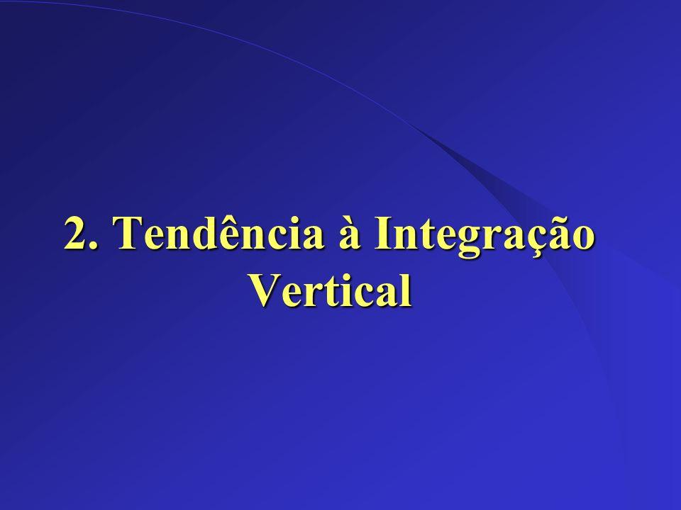 Dez/2002 2. Tendência à Integração Vertical
