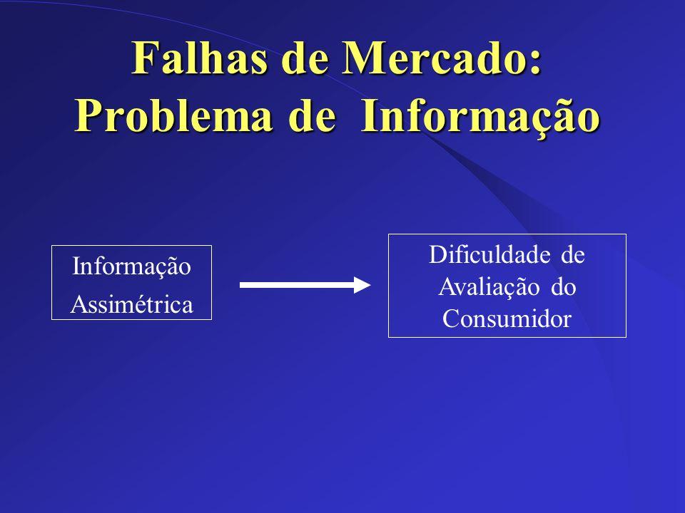 Dez/2002 Atributos Típicos de Bens e Serviços Fonte: Evrard & Rodrigues