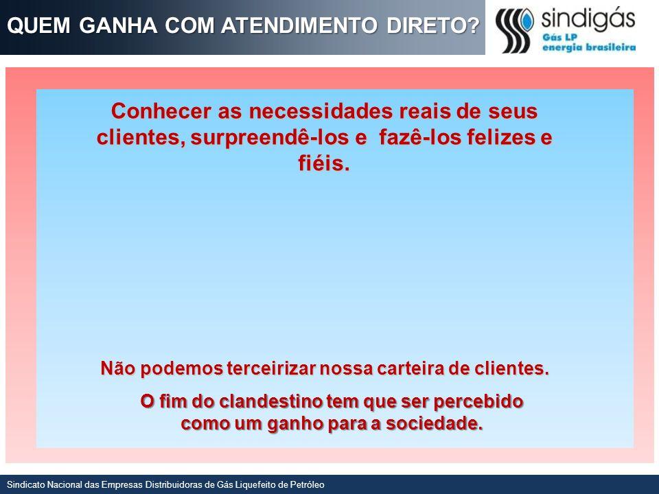 Sindicato Nacional das Empresas Distribuidoras de Gás Liquefeito de Petróleo QUEM GANHA COM ATENDIMENTO DIRETO.