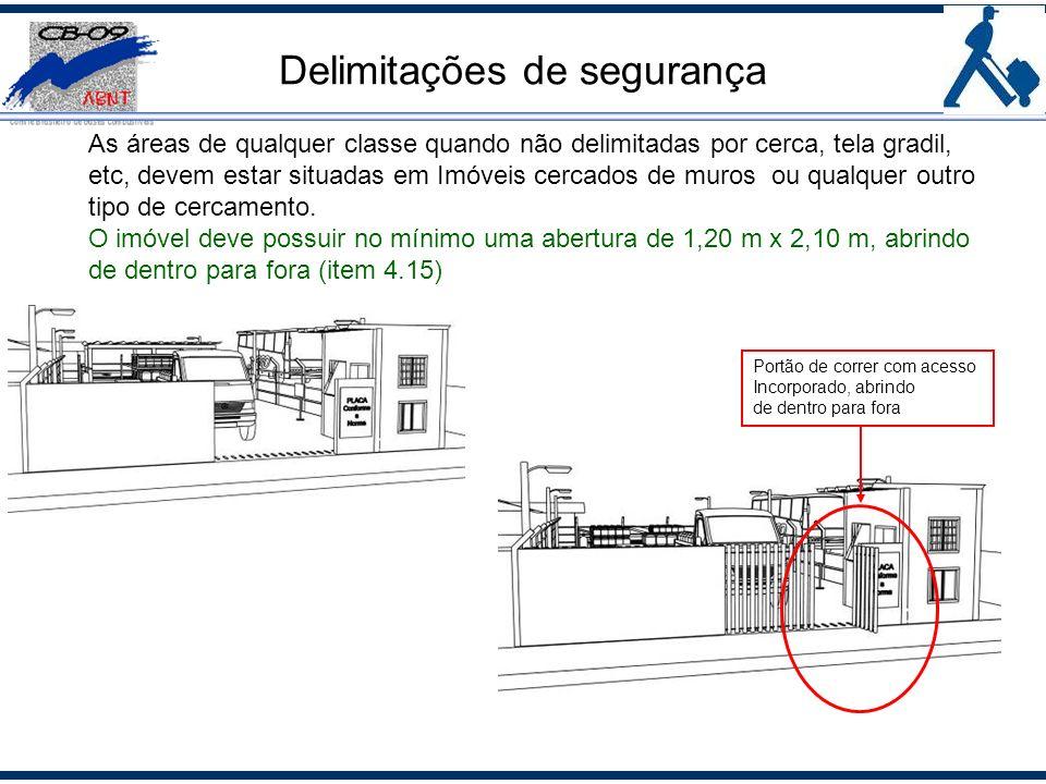 As áreas de qualquer classe quando não delimitadas por cerca, tela gradil, etc, devem estar situadas em Imóveis cercados de muros ou qualquer outro ti
