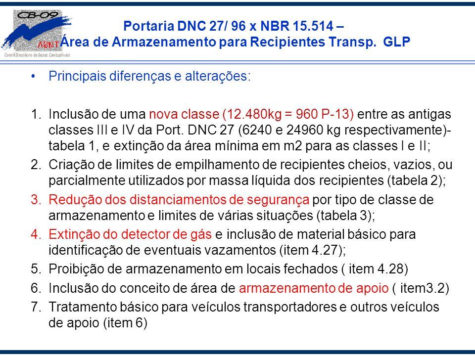 Principais diferenças e alterações: 1.Inclusão de uma nova classe (12.480kg = 960 P-13) entre as antigas classes III e IV da Port. DNC 27 (6240 e 2496
