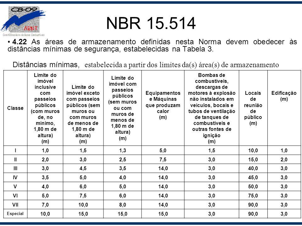 NBR 15.514 4.22 As áreas de armazenamento definidas nesta Norma devem obedecer às distâncias mínimas de segurança, estabelecidas na Tabela 3. Distânci