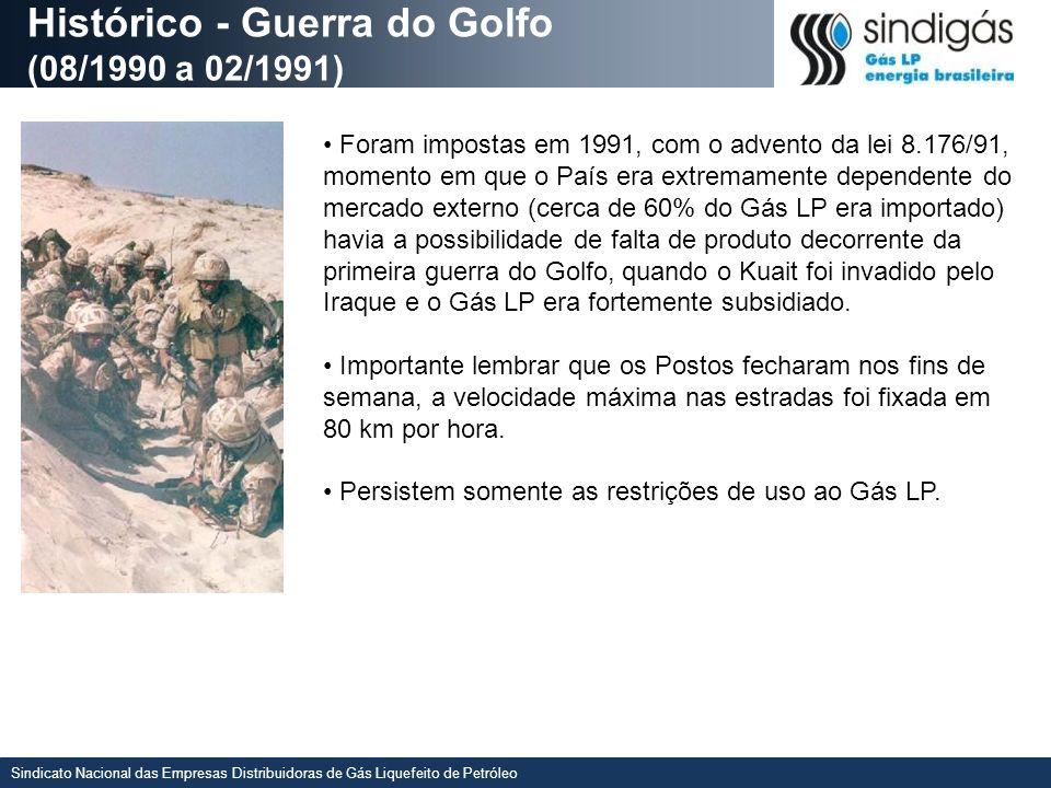 Histórico - Guerra do Golfo (08/1990 a 02/1991) Foram impostas em 1991, com o advento da lei 8.176/91, momento em que o País era extremamente dependen
