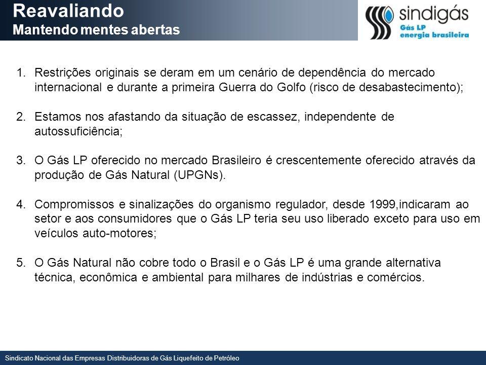 Sindicato Nacional das Empresas Distribuidoras de Gás Liquefeito de Petróleo Reavaliando Mantendo mentes abertas 1.Restrições originais se deram em um