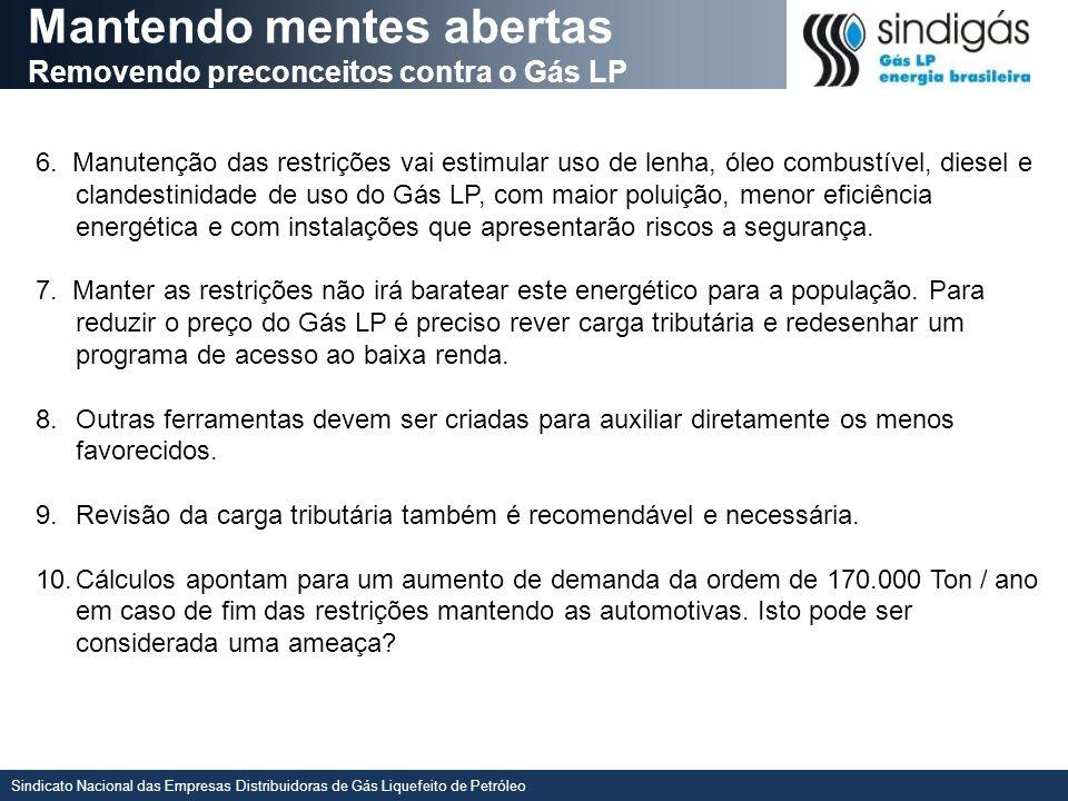 Sindicato Nacional das Empresas Distribuidoras de Gás Liquefeito de Petróleo Mantendo mentes abertas Removendo preconceitos contra o Gás LP 6. Manuten