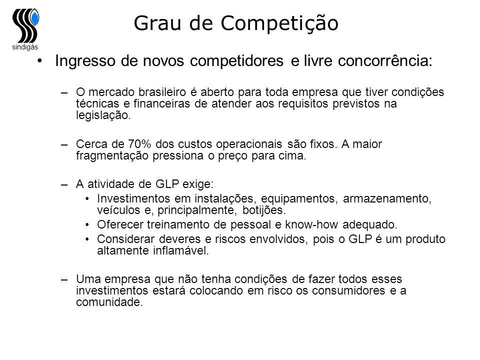 sindigás Grau de Competição Ingresso de novos competidores e livre concorrência: –O mercado brasileiro é aberto para toda empresa que tiver condições