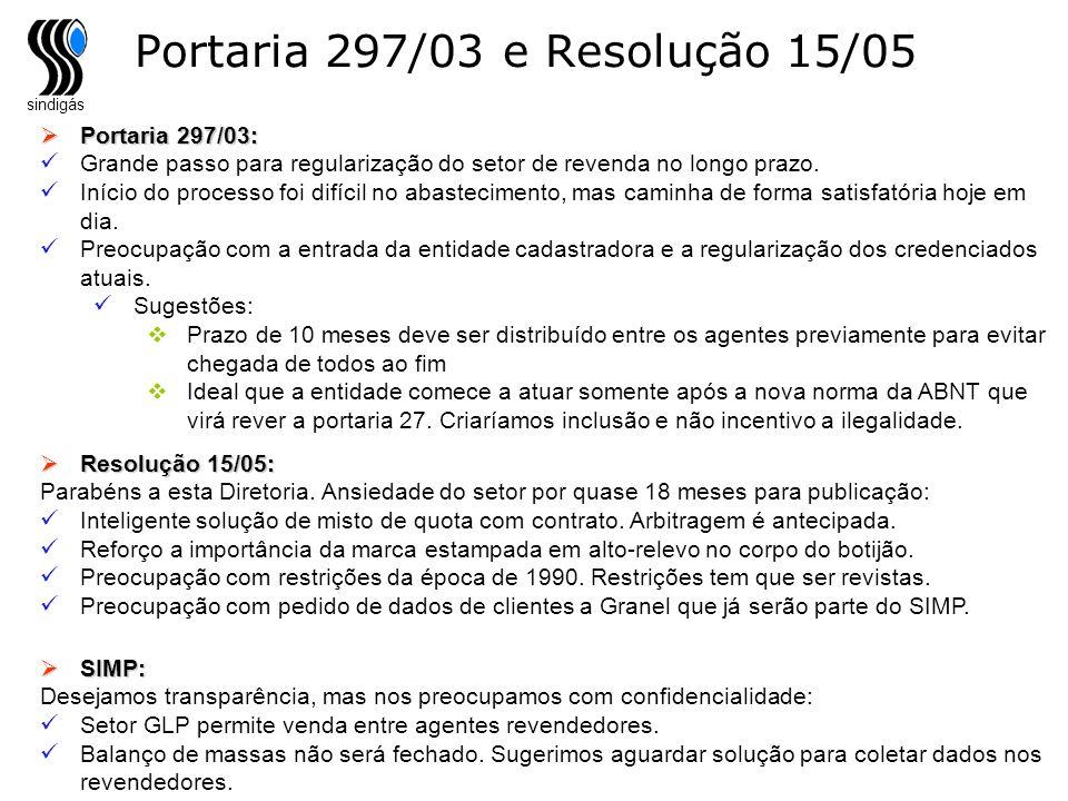 sindigás Portaria 297/03 e Resolução 15/05 Portaria 297/03: Portaria 297/03: Grande passo para regularização do setor de revenda no longo prazo. Iníci