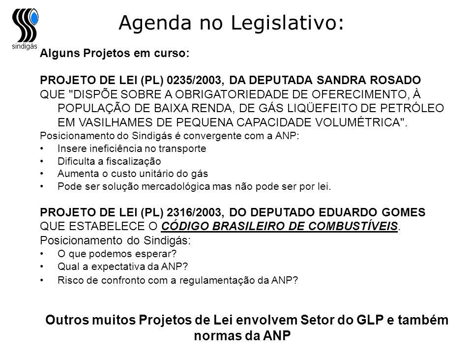 sindigás Agenda no Legislativo: Alguns Projetos em curso: PROJETO DE LEI (PL) 0235/2003, DA DEPUTADA SANDRA ROSADO QUE
