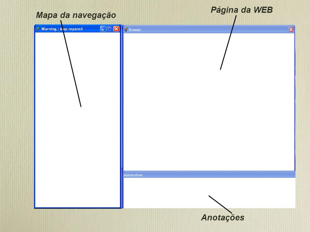 Anotações Página da WEB Mapa da navegação