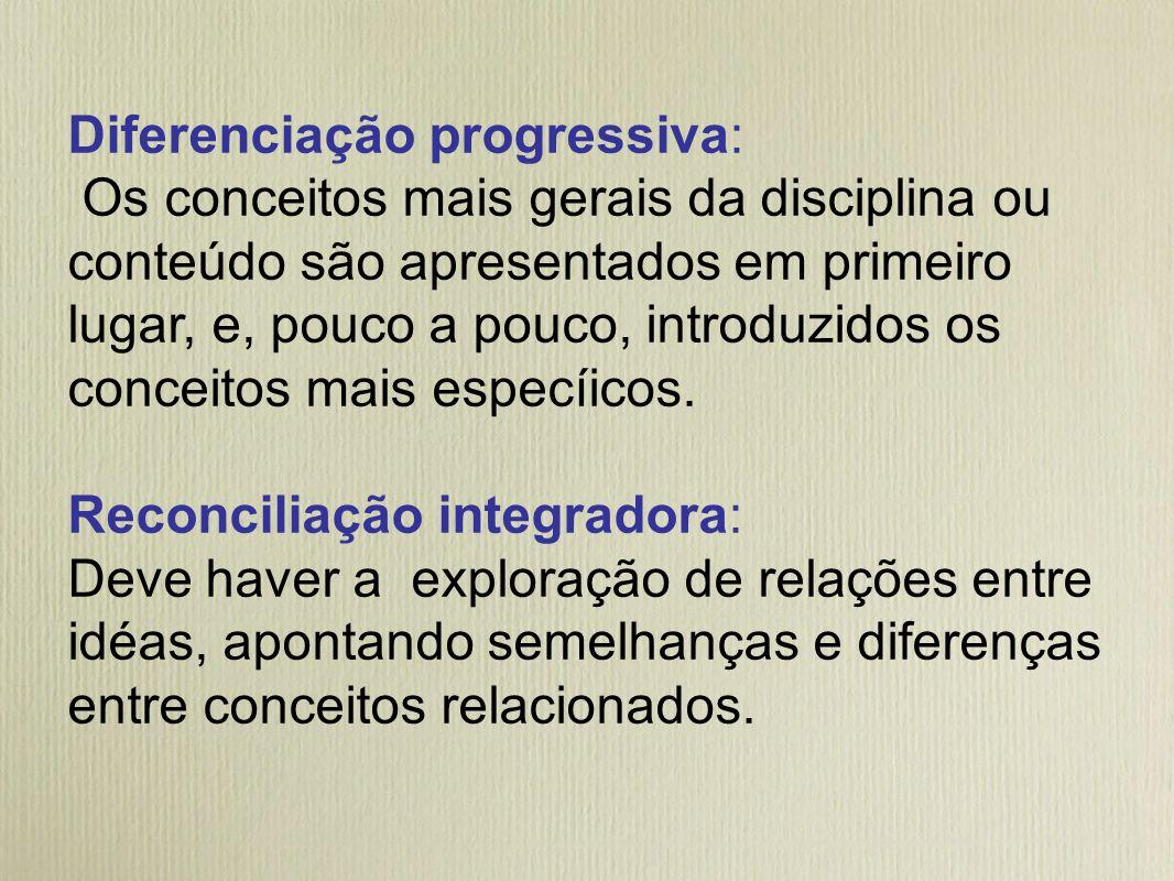 Diferenciação progressiva: Os conceitos mais gerais da disciplina ou conteúdo são apresentados em primeiro lugar, e, pouco a pouco, introduzidos os co