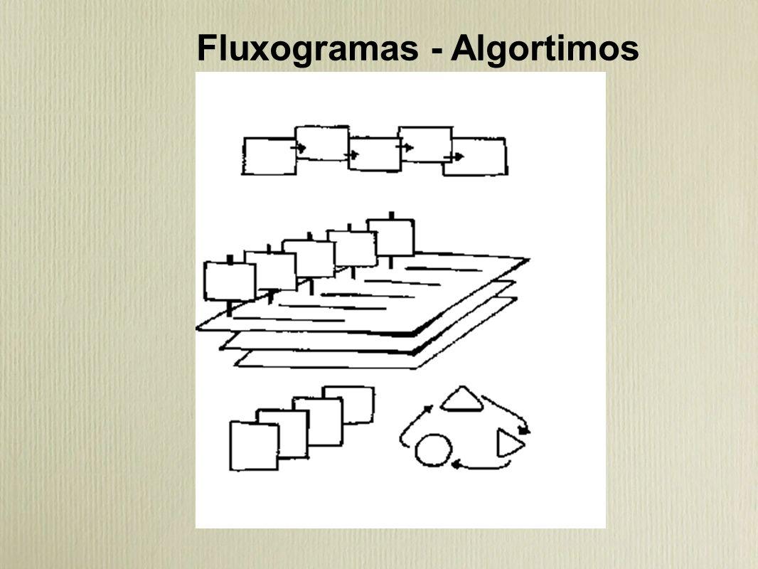 Fluxogramas - Algortimos