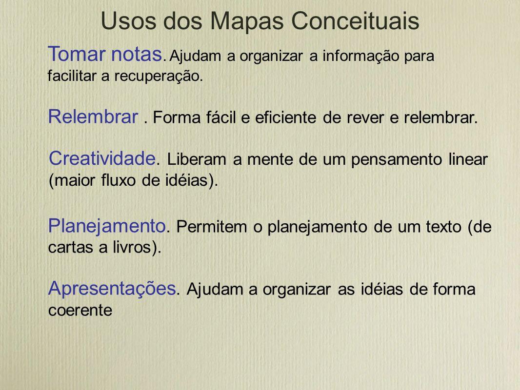 Tomar notas. Ajudam a organizar a informação para facilitar a recuperação. Usos dos Mapas Conceituais Relembrar. Forma fácil e eficiente de rever e re