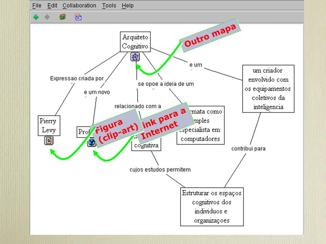 Link para a Internet Link para a Internet Figura (clip-art) Figura (clip-art) Outro mapa ~ ^ ~