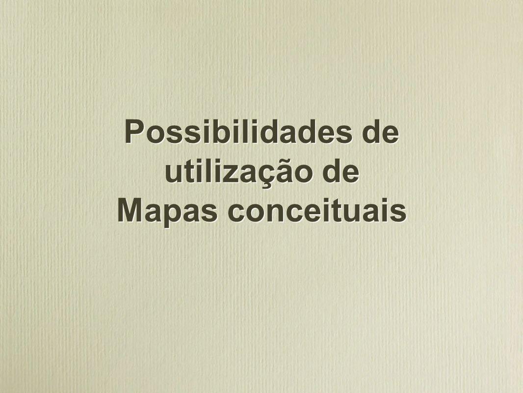 Possibilidades de utilização de Mapas conceituais