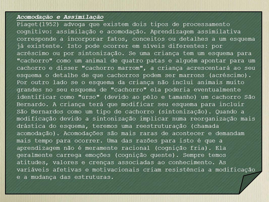 Acomodação e Assimilação Piaget(1952) advoga que existem dois tipos de processamento cognitivo: assimilação e acomodação. Aprendizagem assimilativa co