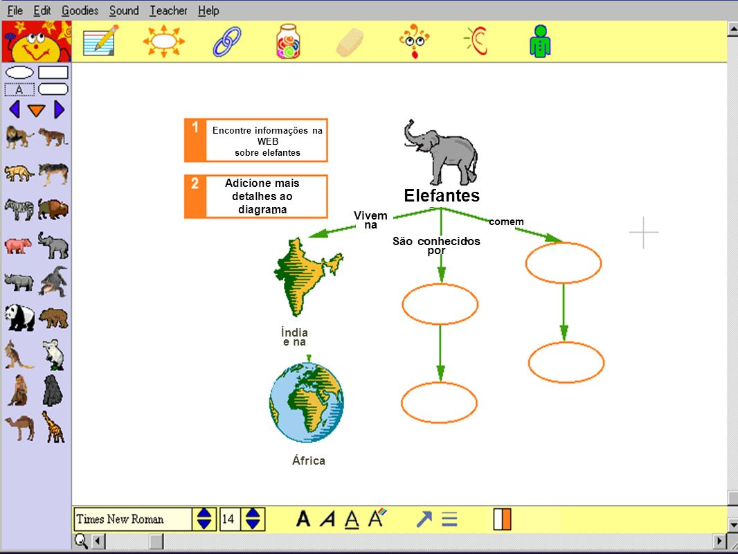 Índia e na África Vivem na comem São conhecidos por Elefantes Encontre informações na WEB sobre elefantes Adicione mais detalhes ao diagrama