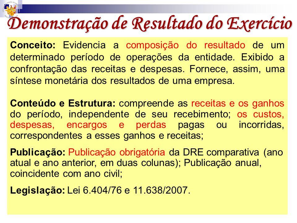 Conceito: Evidencia a composição do resultado de um determinado período de operações da entidade. Exibido a confrontação das receitas e despesas. Forn