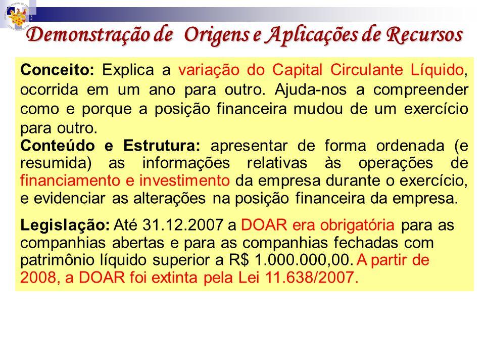 Conceito: Explica a variação do Capital Circulante Líquido, ocorrida em um ano para outro. Ajuda-nos a compreender como e porque a posição financeira