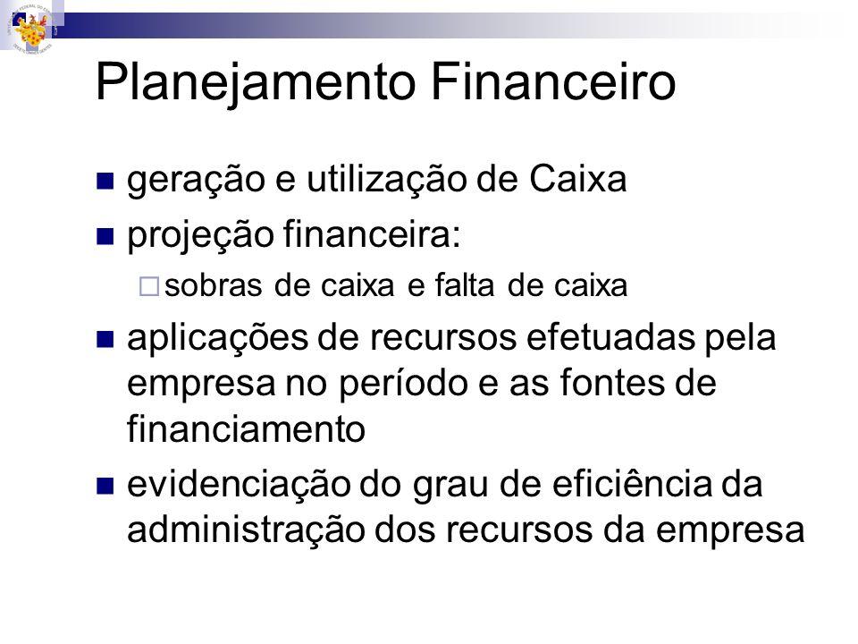 Planejamento Financeiro geração e utilização de Caixa projeção financeira: sobras de caixa e falta de caixa aplicações de recursos efetuadas pela empr