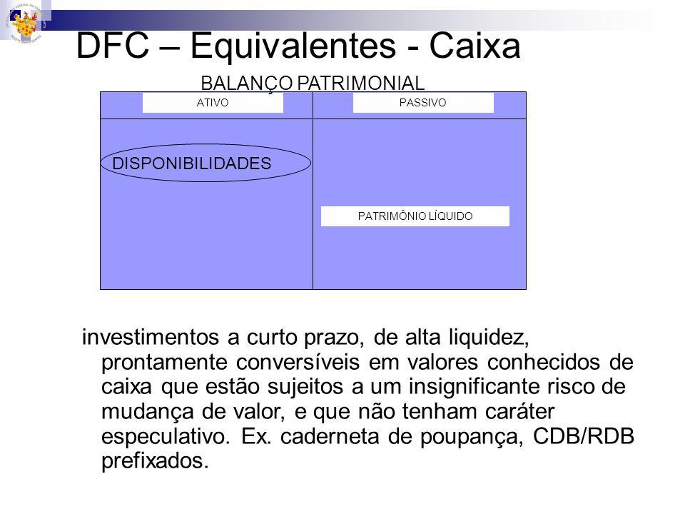 DFC – Equivalentes - Caixa ATIVOPASSIVO PATRIMÔNIO LÍQUIDO BALANÇO PATRIMONIAL DISPONIBILIDADES investimentos a curto prazo, de alta liquidez, prontam