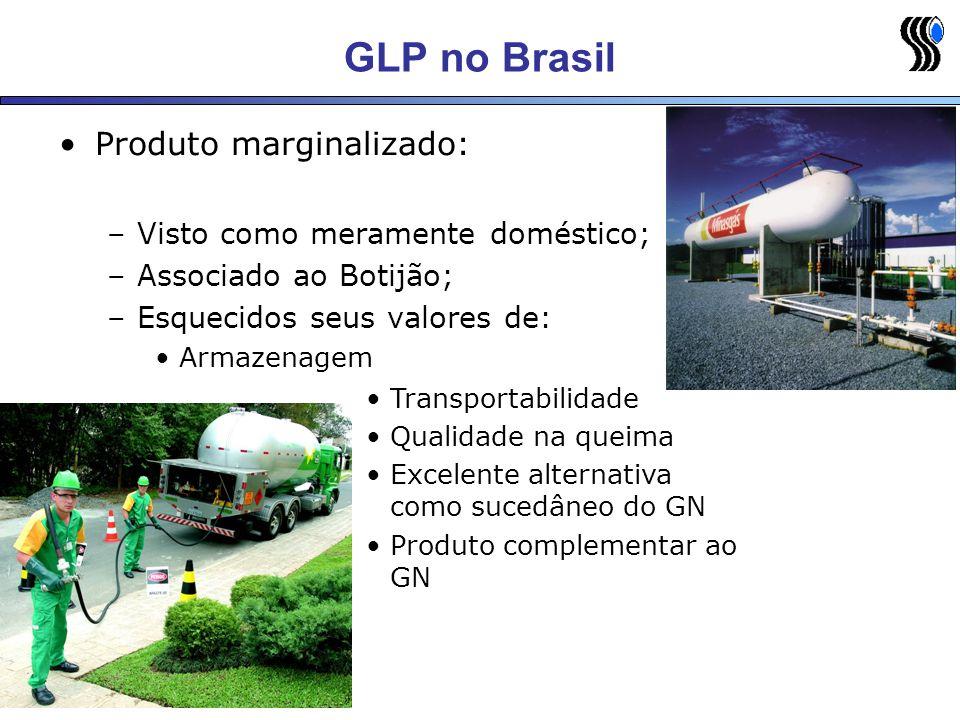 GLP no Brasil Produto marginalizado: –Visto como meramente doméstico; –Associado ao Botijão; –Esquecidos seus valores de: Armazenagem Transportabilida