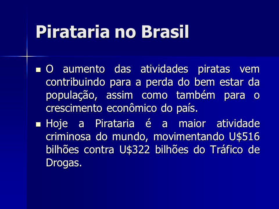 Pirataria no Brasil O aumento das atividades piratas vem contribuindo para a perda do bem estar da população, assim como também para o crescimento eco