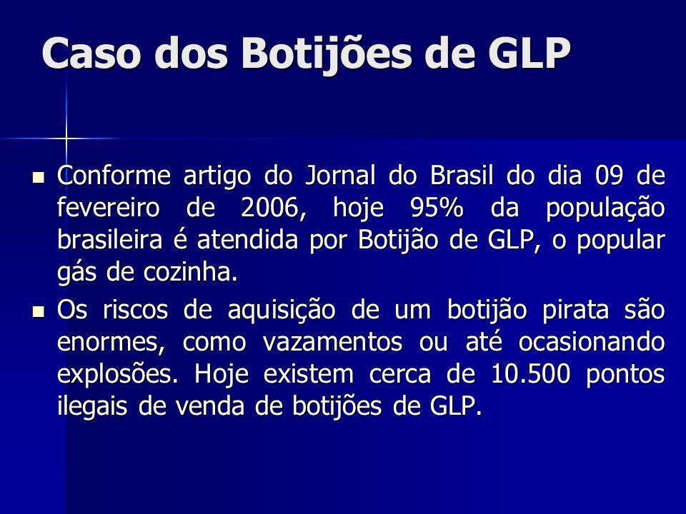 Conforme artigo do Jornal do Brasil do dia 09 de fevereiro de 2006, hoje 95% da população brasileira é atendida por Botijão de GLP, o popular gás de c