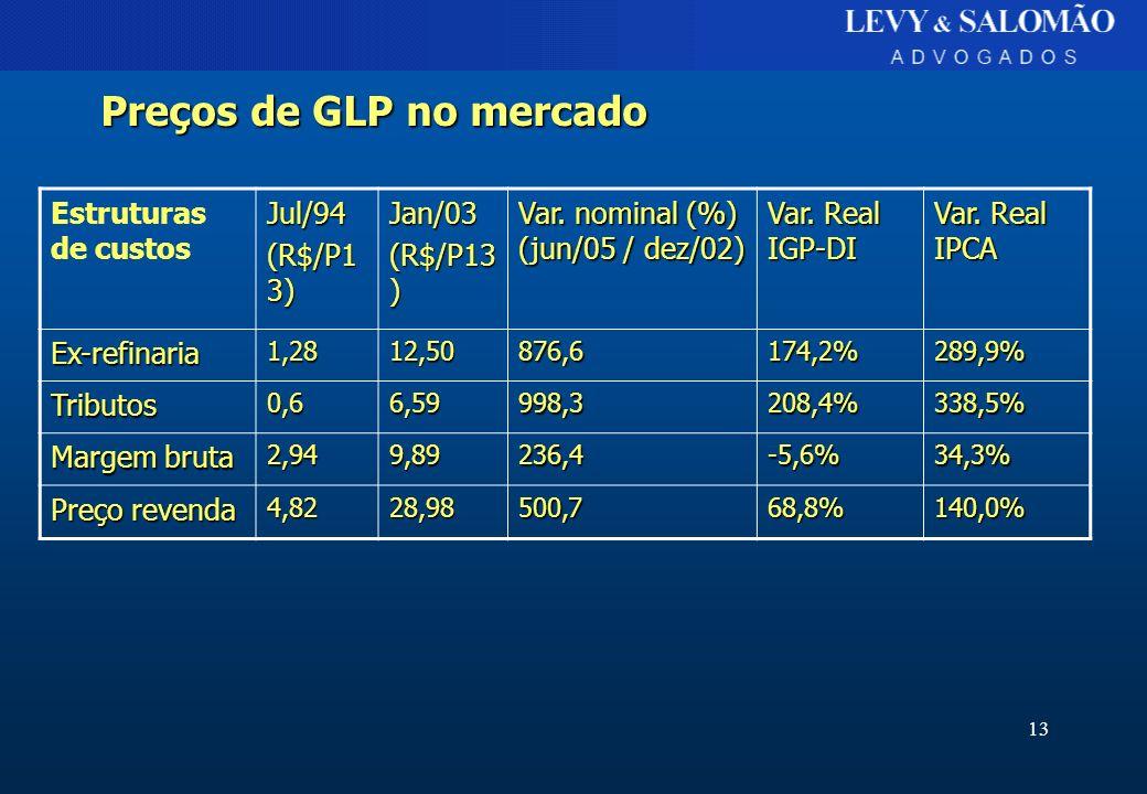 13 Preços de GLP no mercado Estruturas de custosJul/94 (R$/P1 3) Jan/03 Var. nominal (%) (jun/05 / dez/02) Var. Real IGP-DI Var. Real IPCA Ex-refinari
