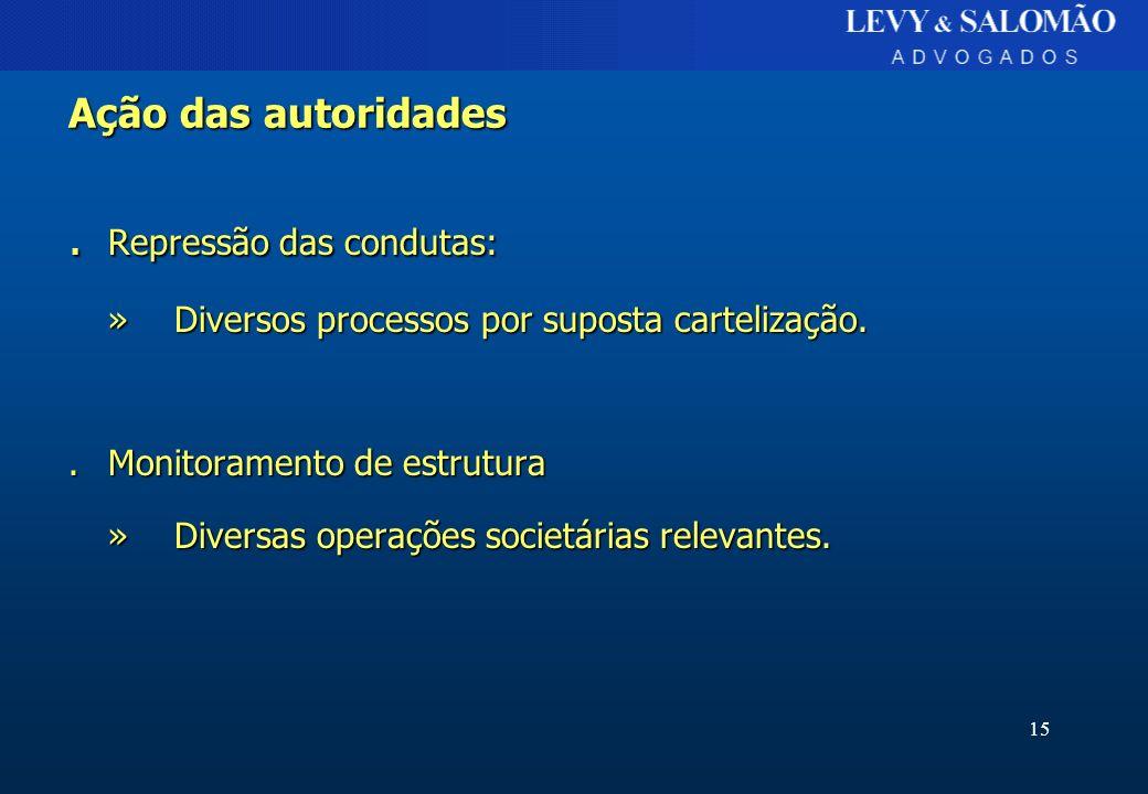 15 Ação das autoridades. Repressão das condutas: »Diversos processos por suposta cartelização..Monitoramento de estrutura »Diversas operações societár