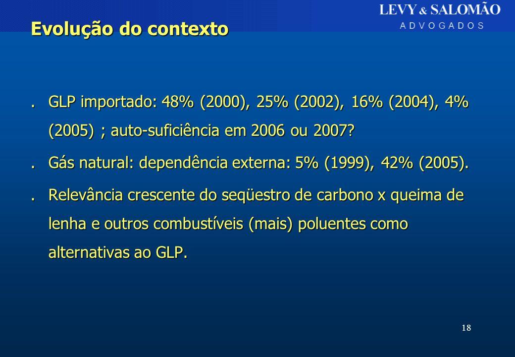 18 Evolução do contexto.GLP importado: 48% (2000), 25% (2002), 16% (2004), 4% (2005) ; auto-suficiência em 2006 ou 2007?.Gás natural: dependência exte
