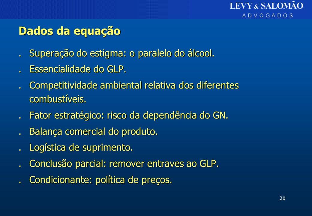 20 Dados da equação.Superação do estigma: o paralelo do álcool..Essencialidade do GLP..Competitividade ambiental relativa dos diferentes combustíveis.