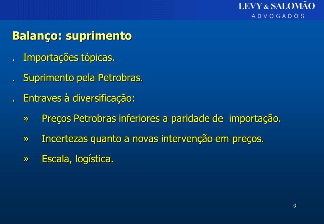 9 Balanço: suprimento.Importações tópicas..Suprimento pela Petrobras..Entraves à diversificação: »Preços Petrobras inferiores a paridade de importação