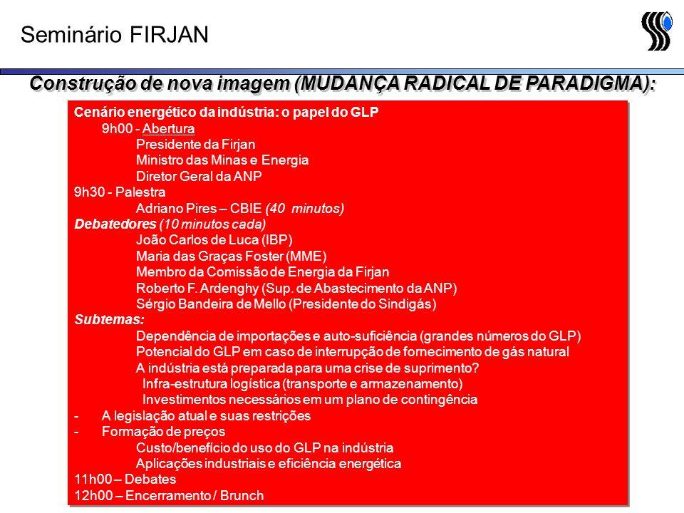 Seminário FIRJAN Cenário energético da indústria: o papel do GLP 9h00 - Abertura Presidente da Firjan Ministro das Minas e Energia Diretor Geral da AN