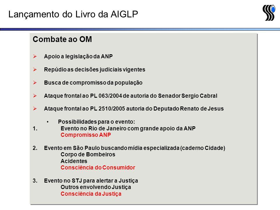 Lançamento do Livro da AIGLP Combate ao OM Apoio a legislação da ANP Repúdio as decisões judiciais vigentes Busca de compromisso da população Ataque f
